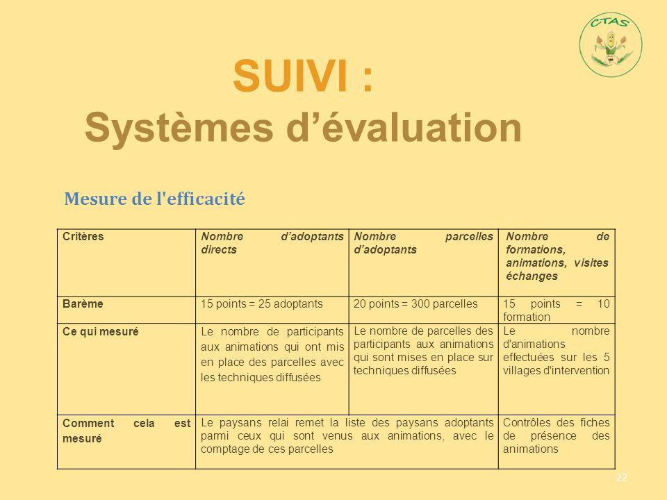 Suivi : Systèmes d'évaluation