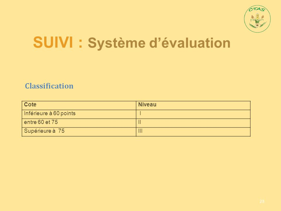 Suivi : Système d'évaluation