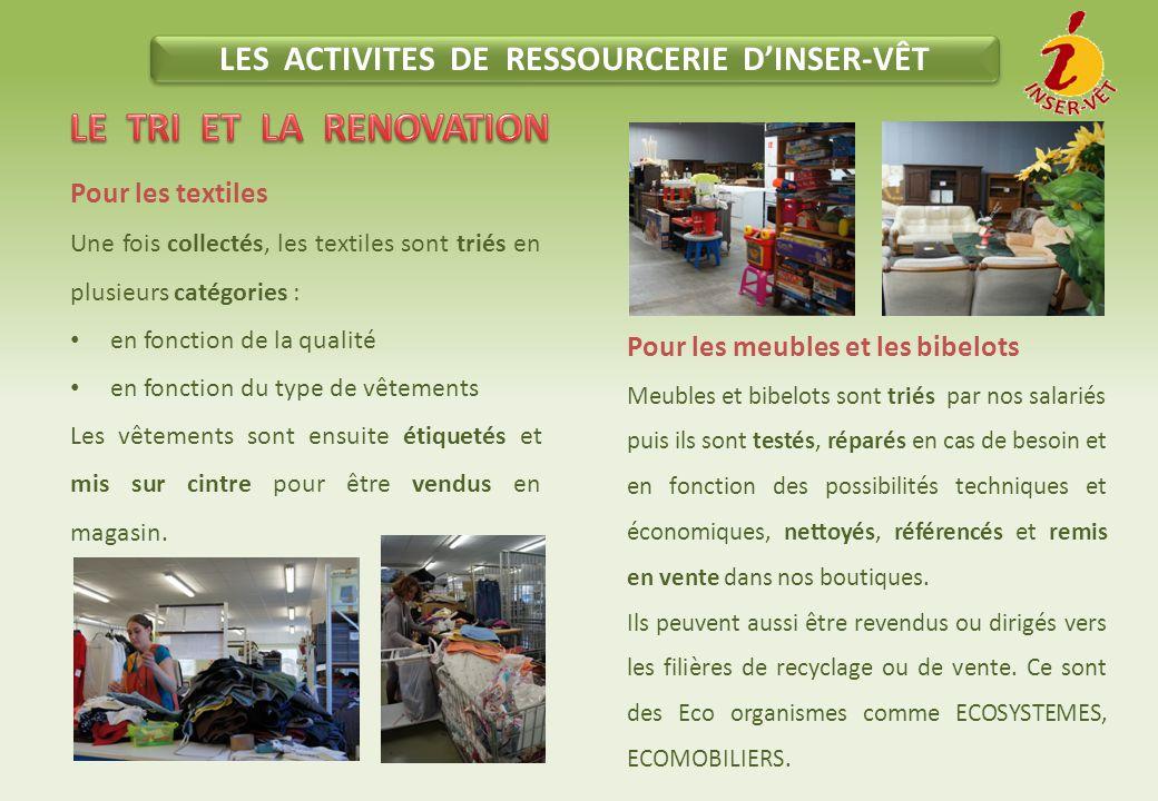 LES ACTIVITES DE RESSOURCERIE D'INSER-VÊT