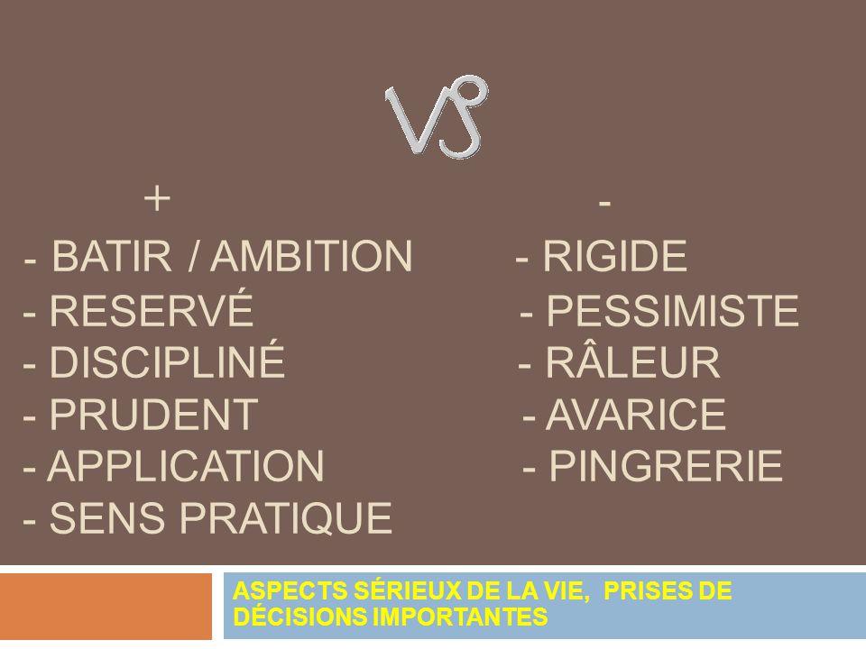 ASPECTS SÉRIEUX DE LA VIE, PRISES DE DÉCISIONS IMPORTANTES