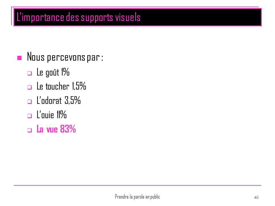 L'importance des supports visuels