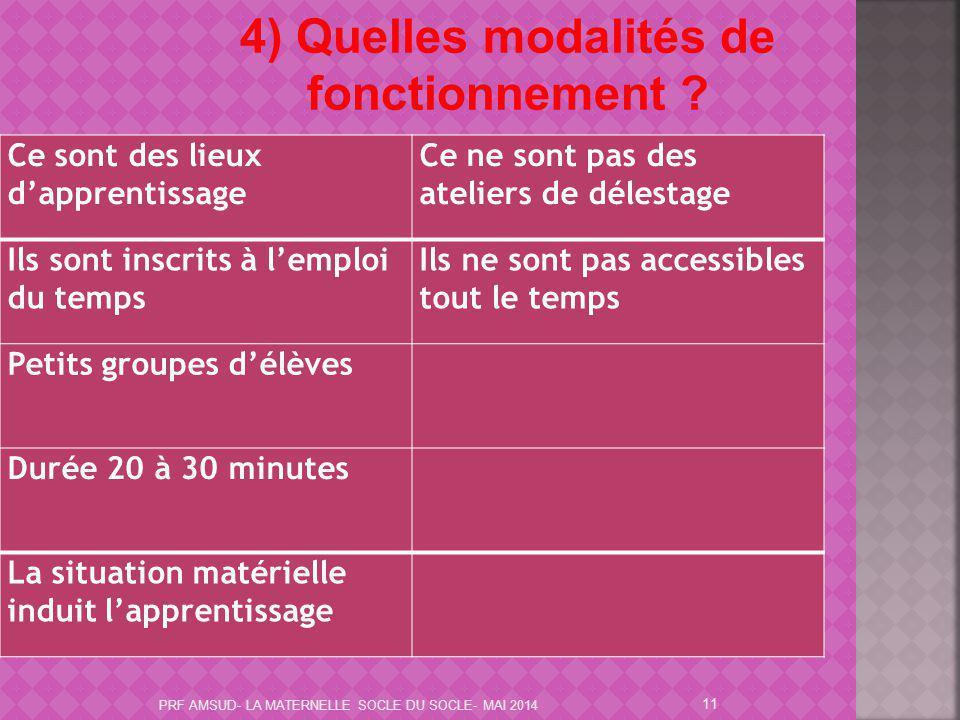 4) Quelles modalités de fonctionnement