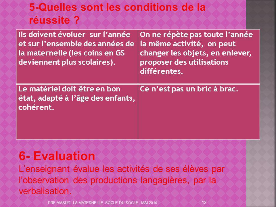6- Evaluation 5-Quelles sont les conditions de la réussite
