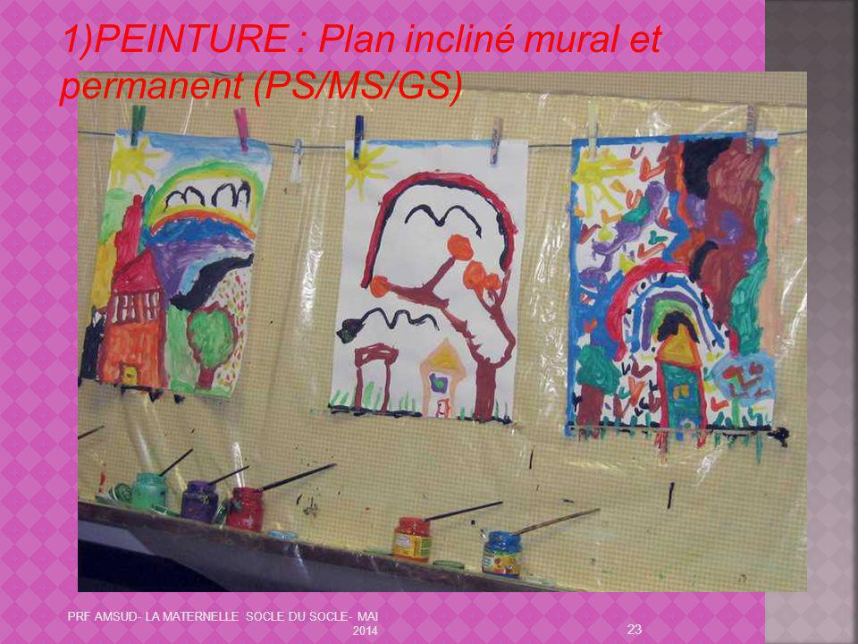 1)PEINTURE : Plan incliné mural et permanent (PS/MS/GS)