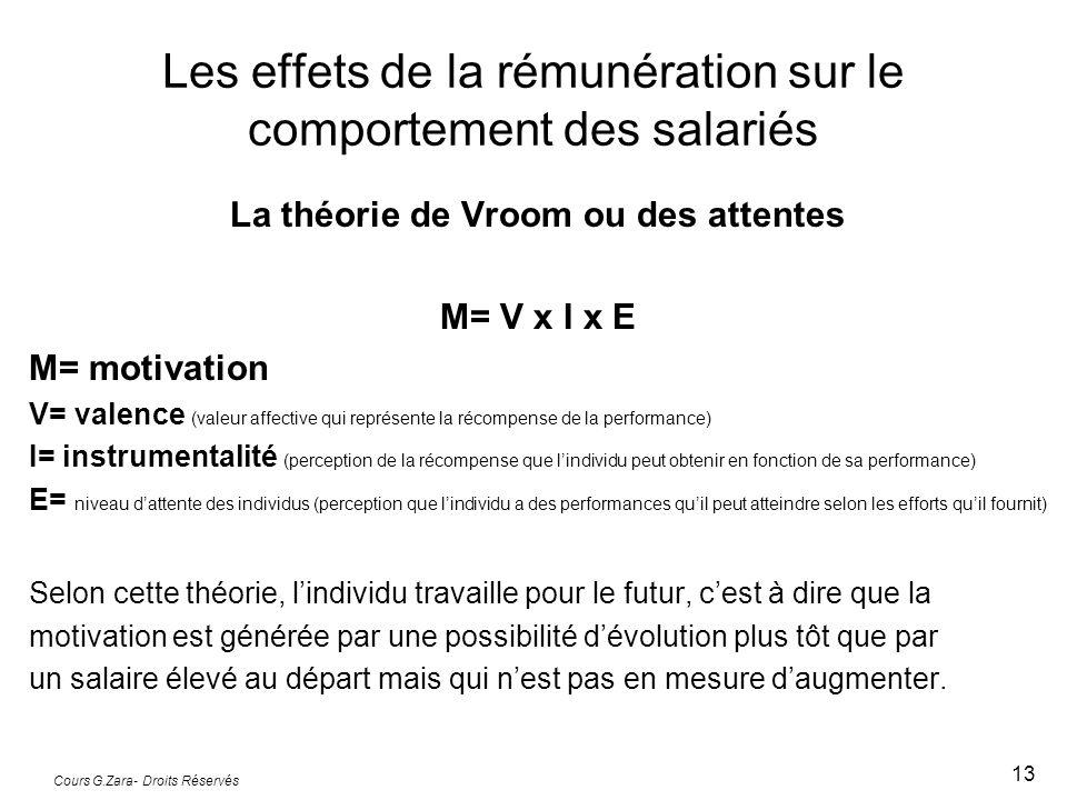 Les effets de la rémunération sur le comportement des salariés