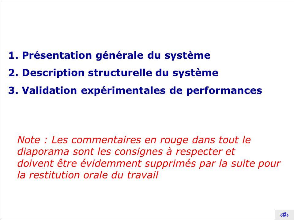1. Présentation générale du système
