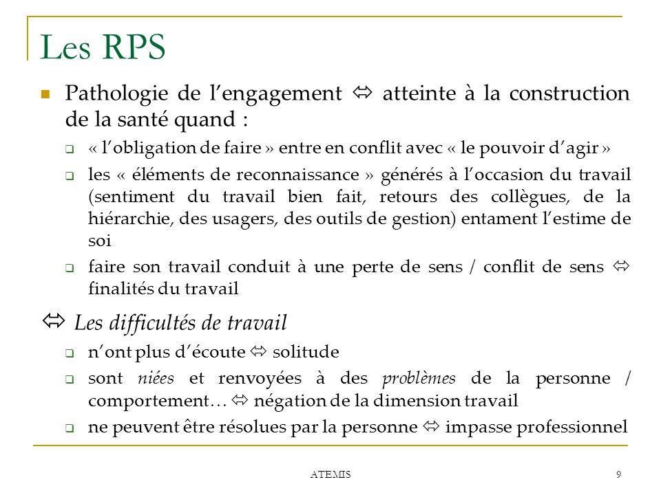 Les RPS  Les difficultés de travail
