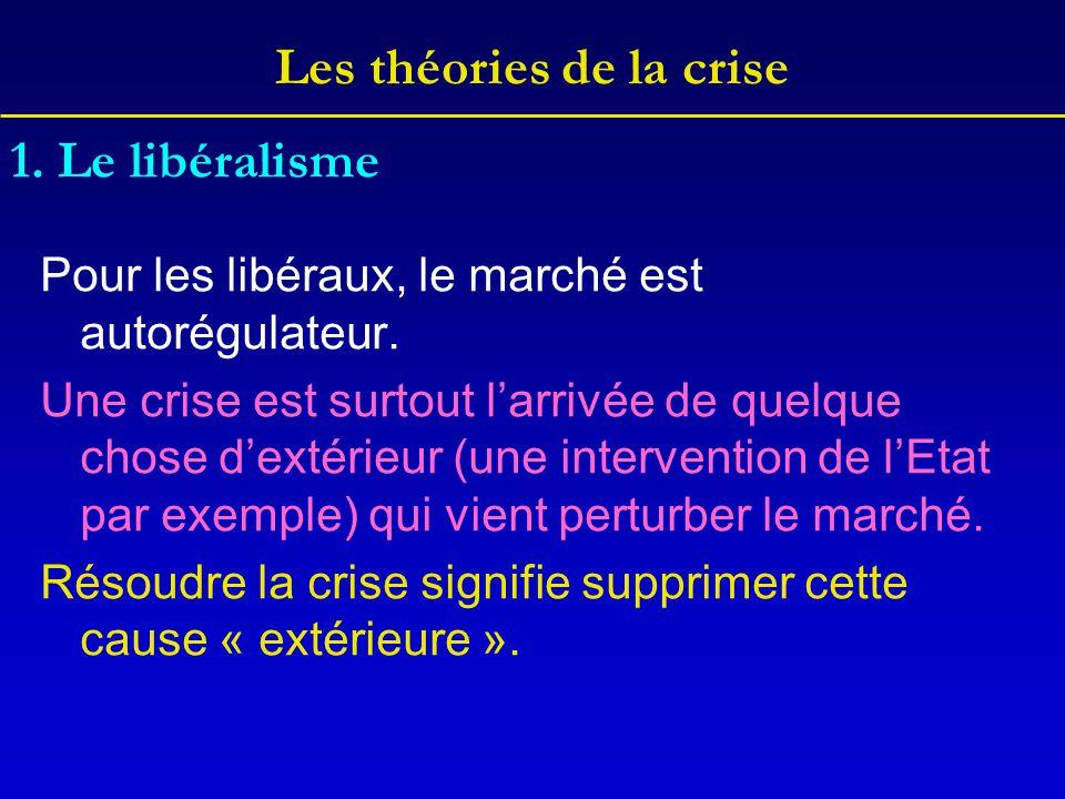Les théories de la crise