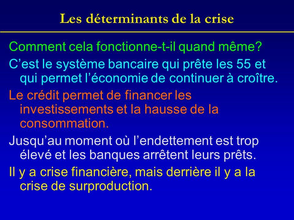 Les déterminants de la crise