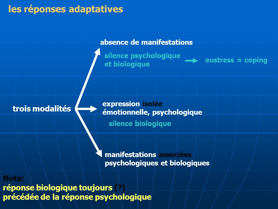 les réponses adaptatives