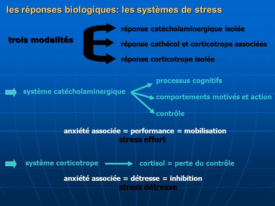 les réponses biologiques: les systèmes de stress