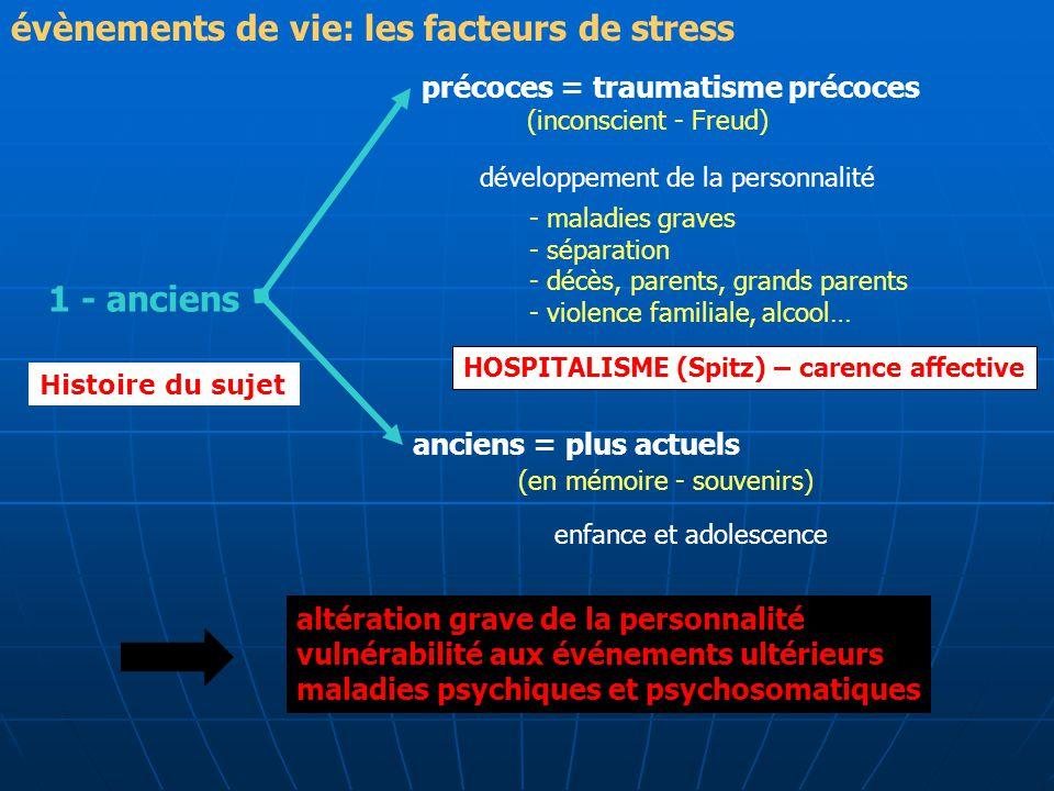 évènements de vie: les facteurs de stress