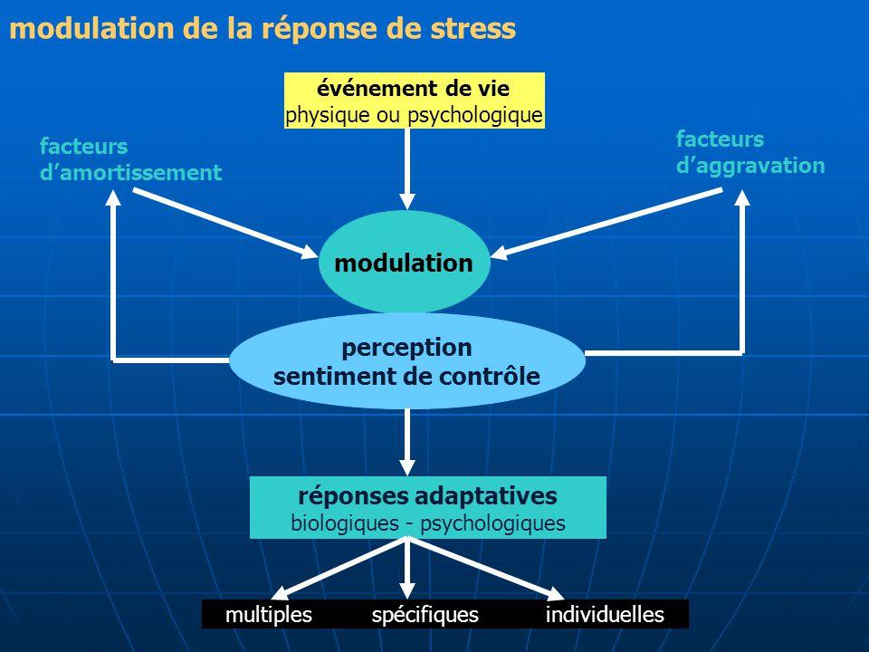 modulation de la réponse de stress