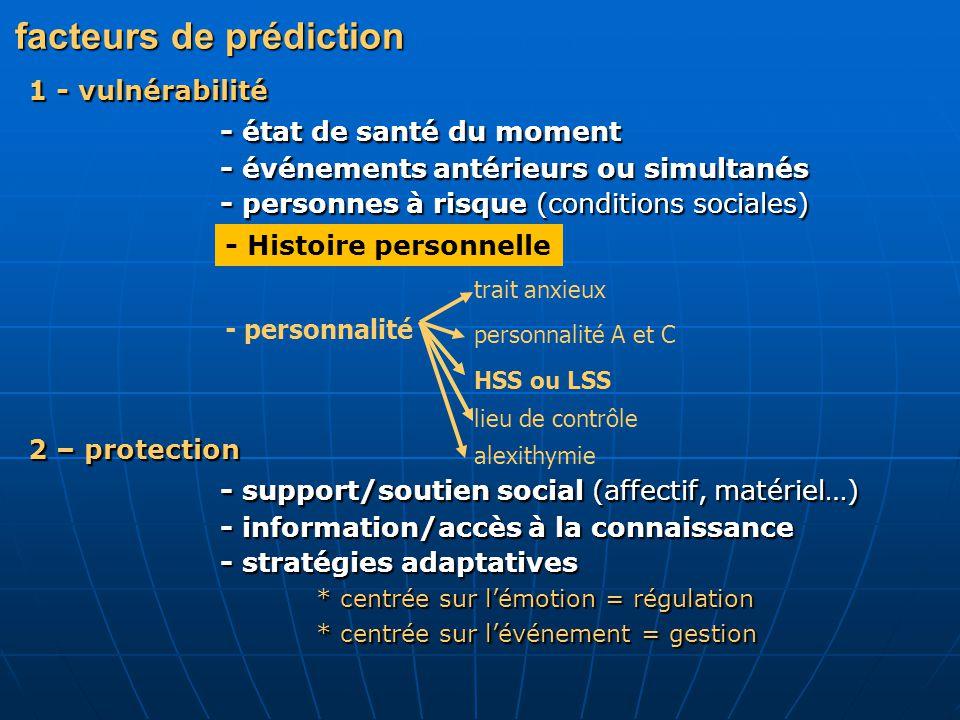facteurs de prédiction