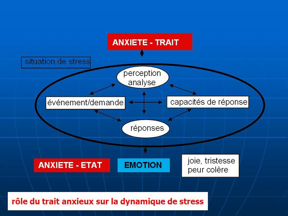 rôle du trait anxieux sur la dynamique de stress