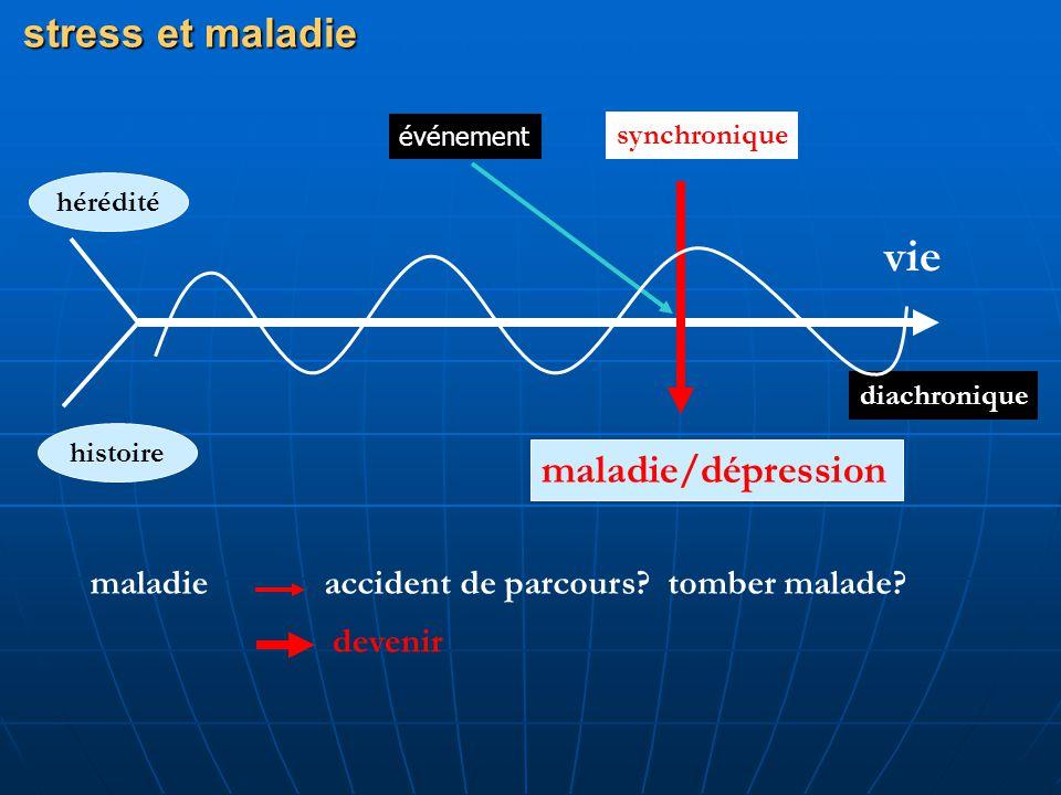 vie stress et maladie maladie/dépression maladie