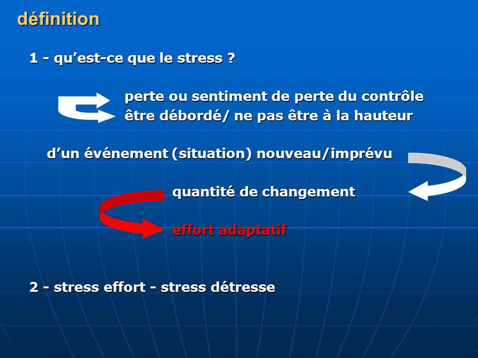 définition 1 - qu'est-ce que le stress
