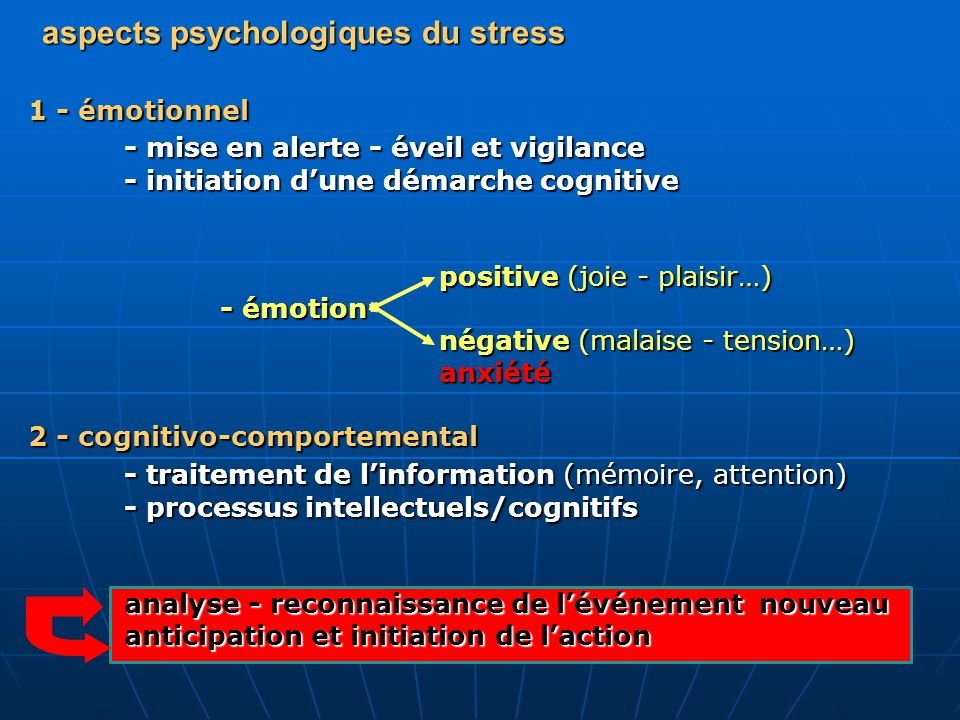 aspects psychologiques du stress