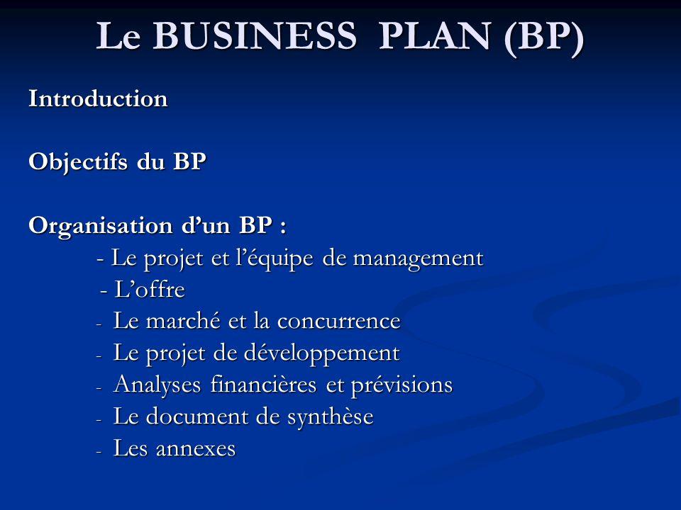 Le BUSINESS PLAN (BP) Introduction Objectifs du BP