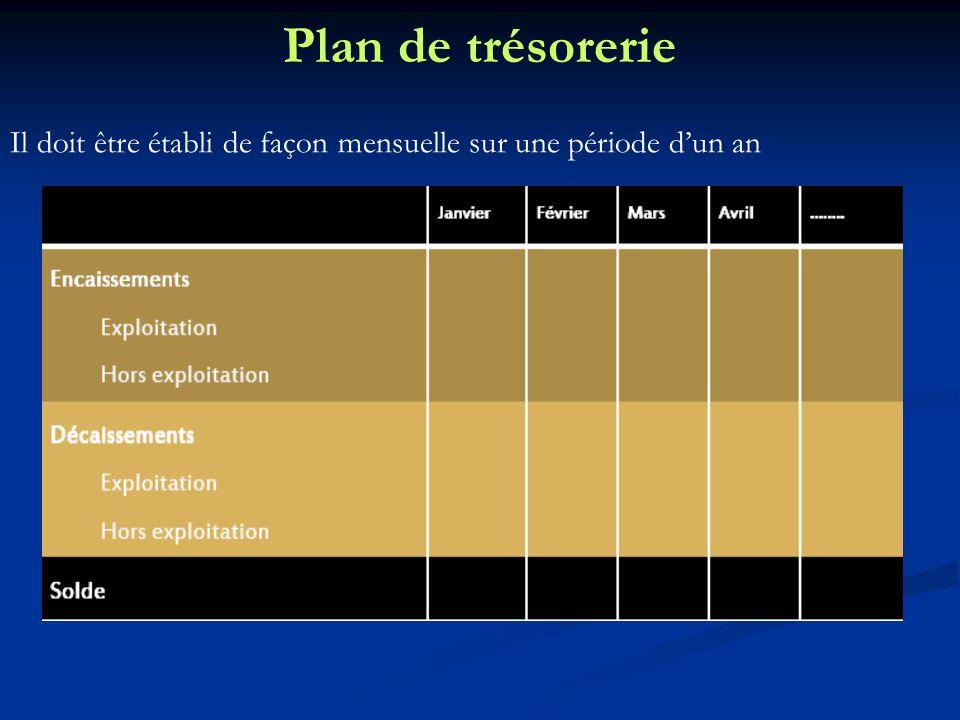 Plan de trésorerie Il doit être établi de façon mensuelle sur une période d'un an