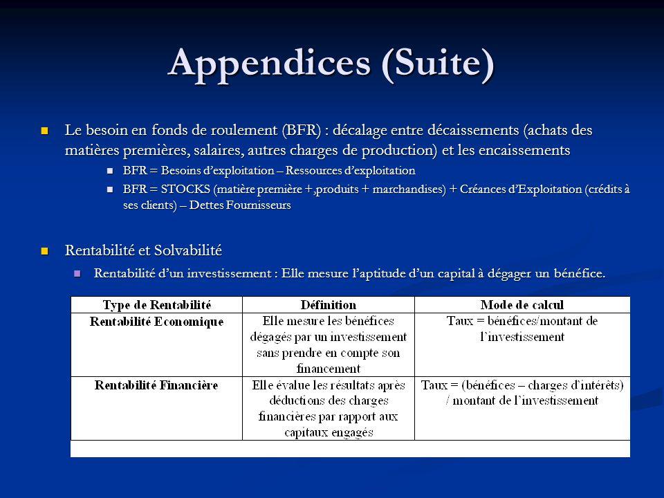 Appendices (Suite)