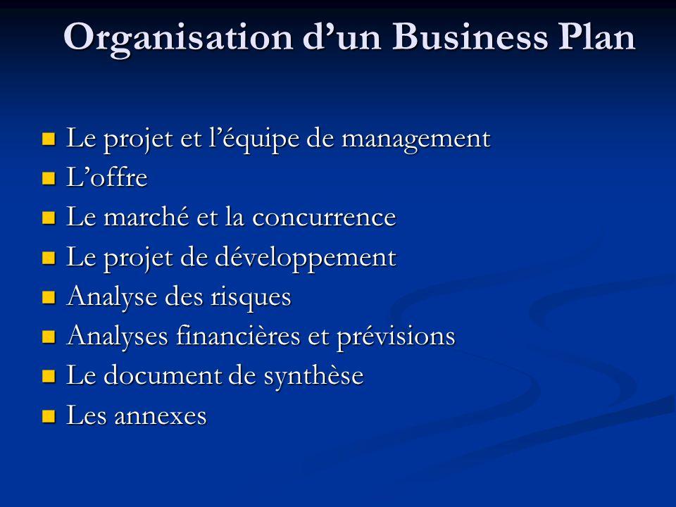 Organisation d'un Business Plan