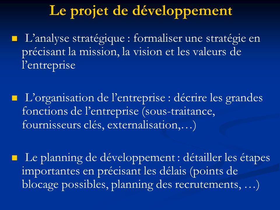 Le projet de développement