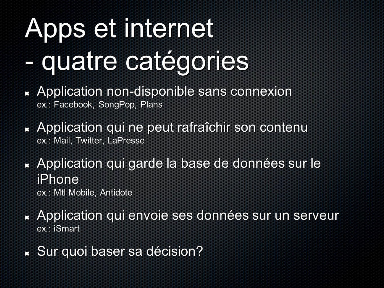 Apps et internet - quatre catégories