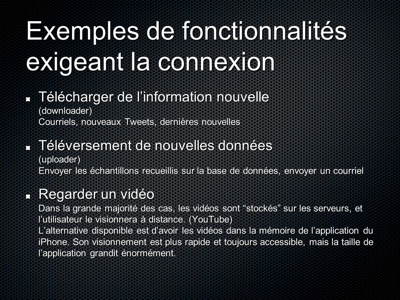 Exemples de fonctionnalités exigeant la connexion