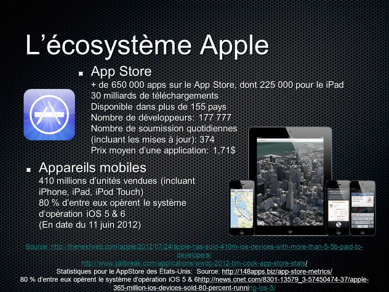 L'écosystème Apple