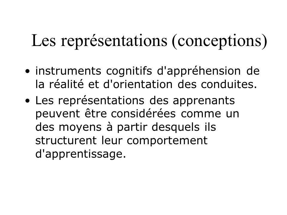 Les représentations (conceptions)