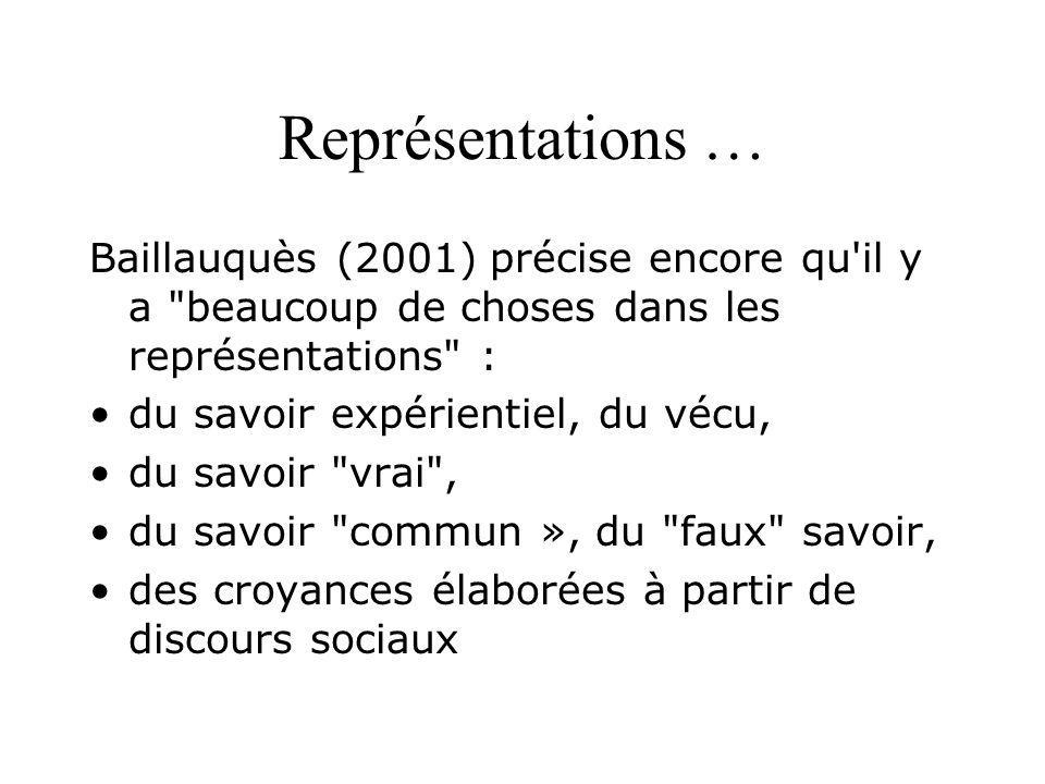 Représentations … Baillauquès (2001) précise encore qu il y a beaucoup de choses dans les représentations :
