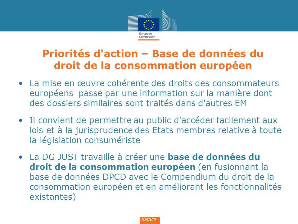 Priorités d action – Base de données du droit de la consommation européen