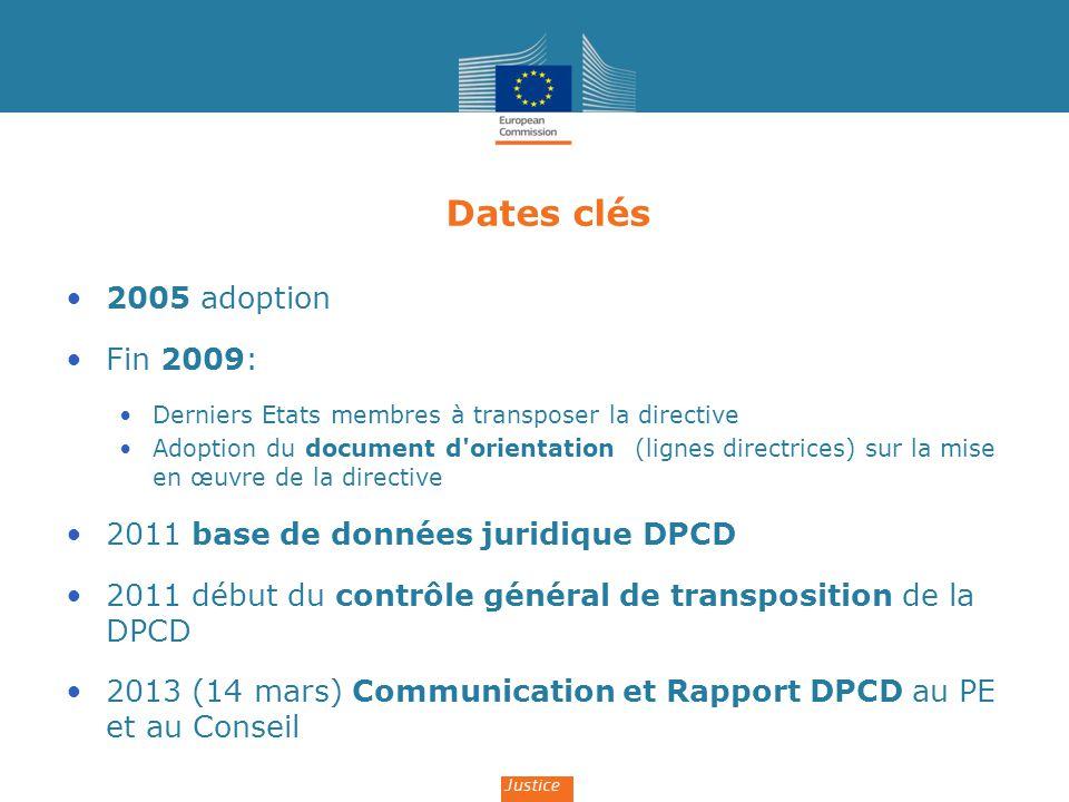 Dates clés 2005 adoption Fin 2009: 2011 base de données juridique DPCD
