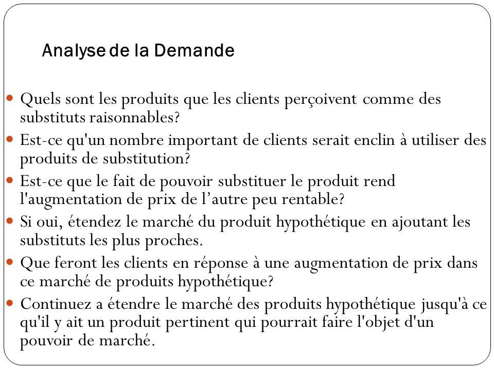Analyse de la Demande Quels sont les produits que les clients perçoivent comme des substituts raisonnables