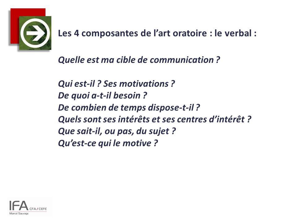 Les 4 composantes de l'art oratoire : le verbal :