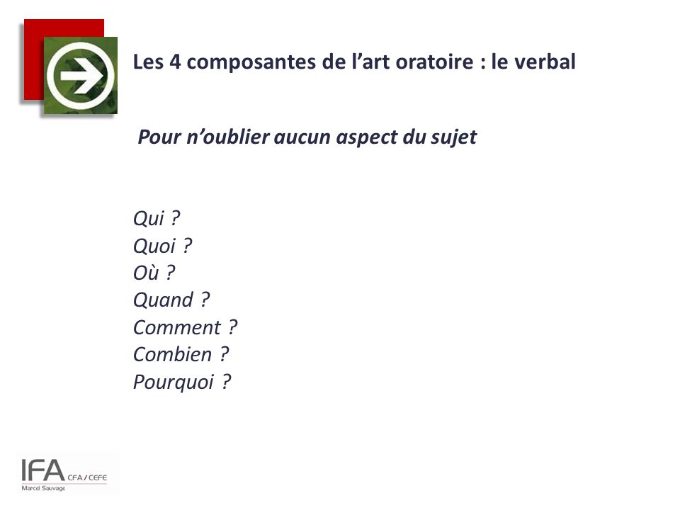 Les 4 composantes de l'art oratoire : le verbal