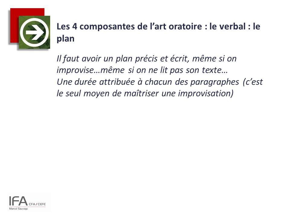 Les 4 composantes de l'art oratoire : le verbal : le plan