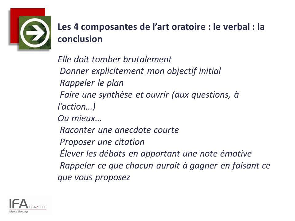 Les 4 composantes de l'art oratoire : le verbal : la conclusion