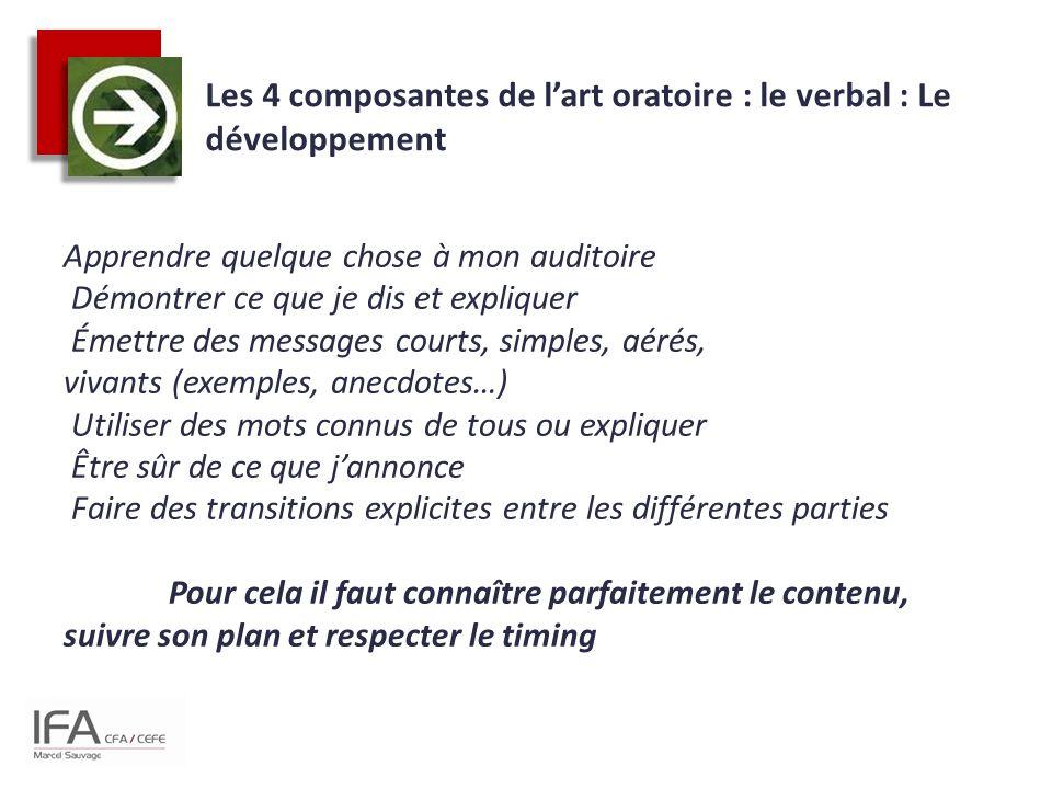 Les 4 composantes de l'art oratoire : le verbal : Le développement