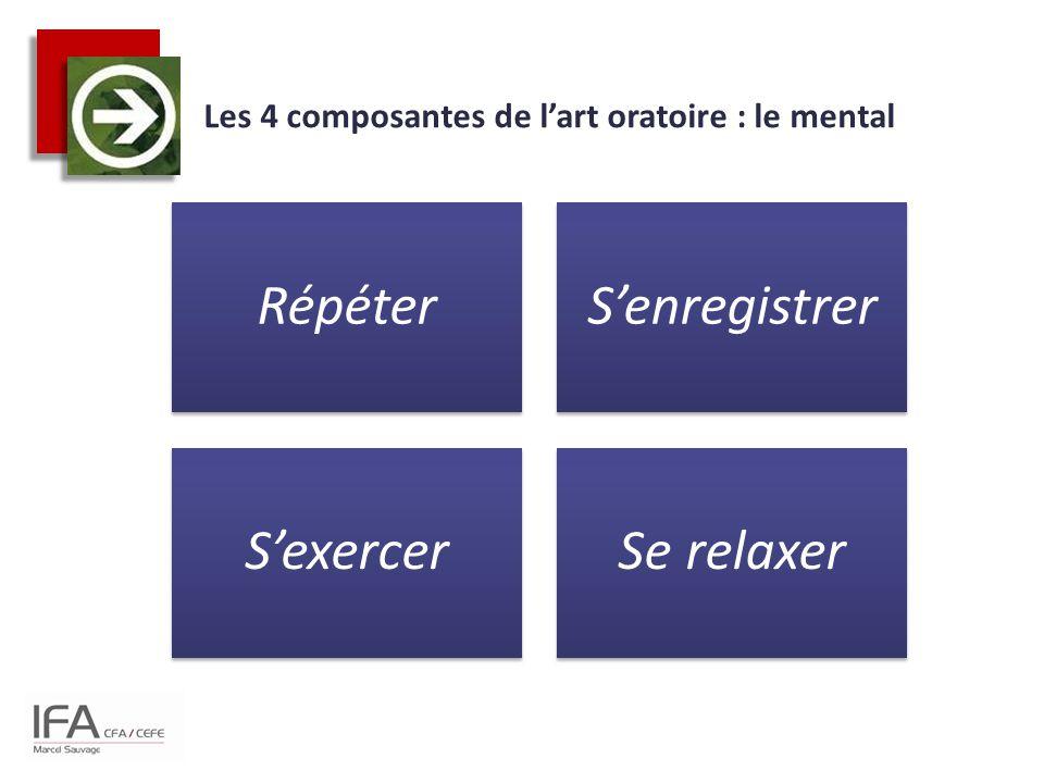 Les 4 composantes de l'art oratoire : le mental
