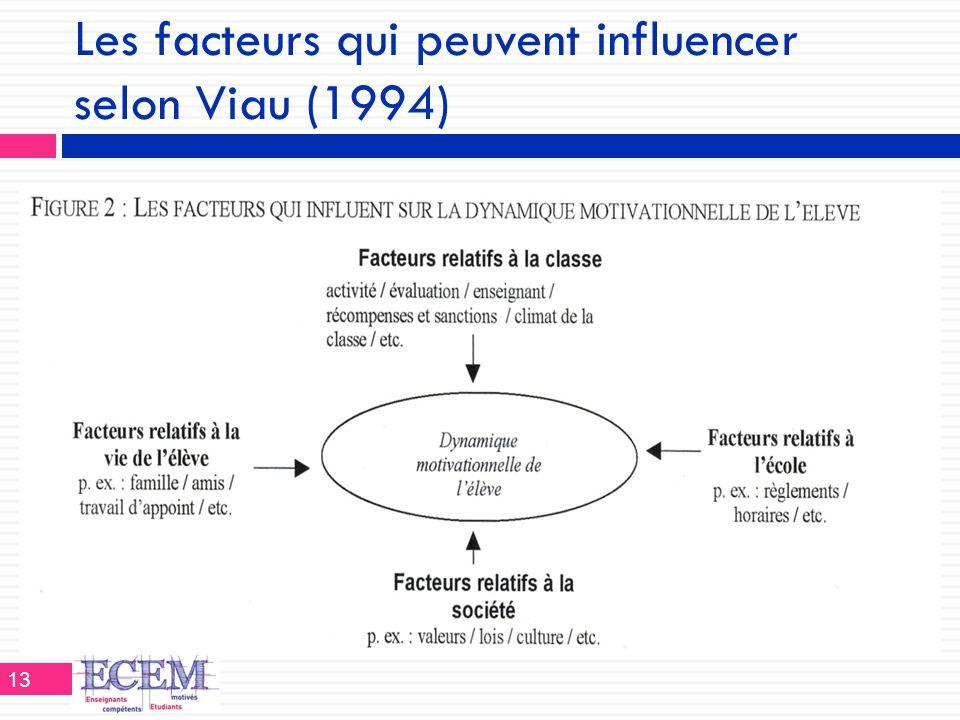 Les facteurs qui peuvent influencer selon Viau (1994)