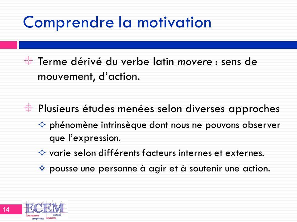 Comprendre la motivation