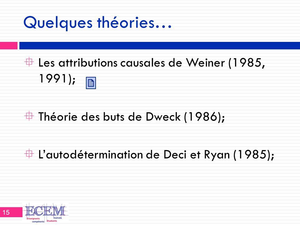 Quelques théories… Les attributions causales de Weiner (1985, 1991);