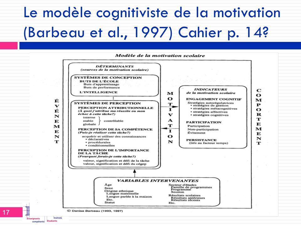 Le modèle cognitiviste de la motivation (Barbeau et al
