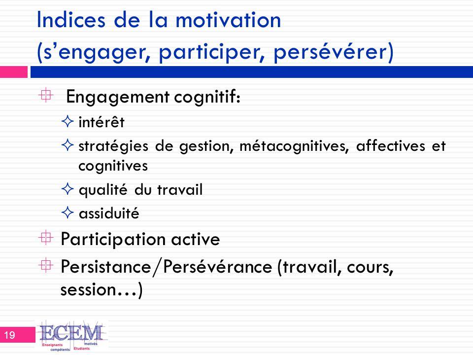 Indices de la motivation (s'engager, participer, persévérer)