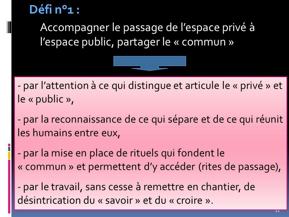 Défi n°1 : Accompagner le passage de l'espace privé à l'espace public, partager le « commun »