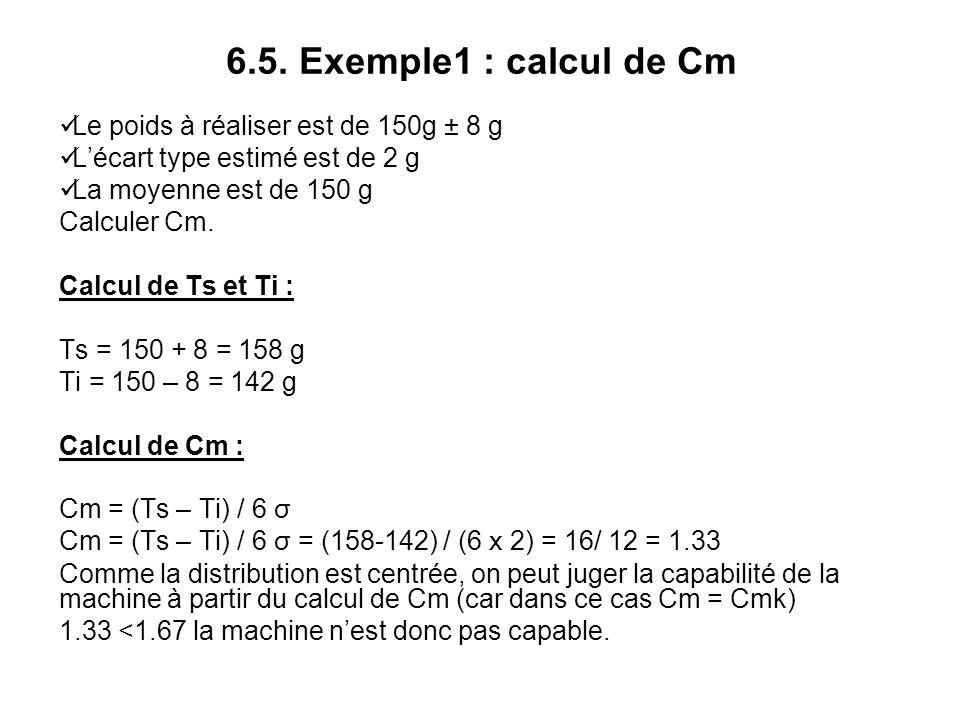 6.5. Exemple1 : calcul de Cm Le poids à réaliser est de 150g ± 8 g