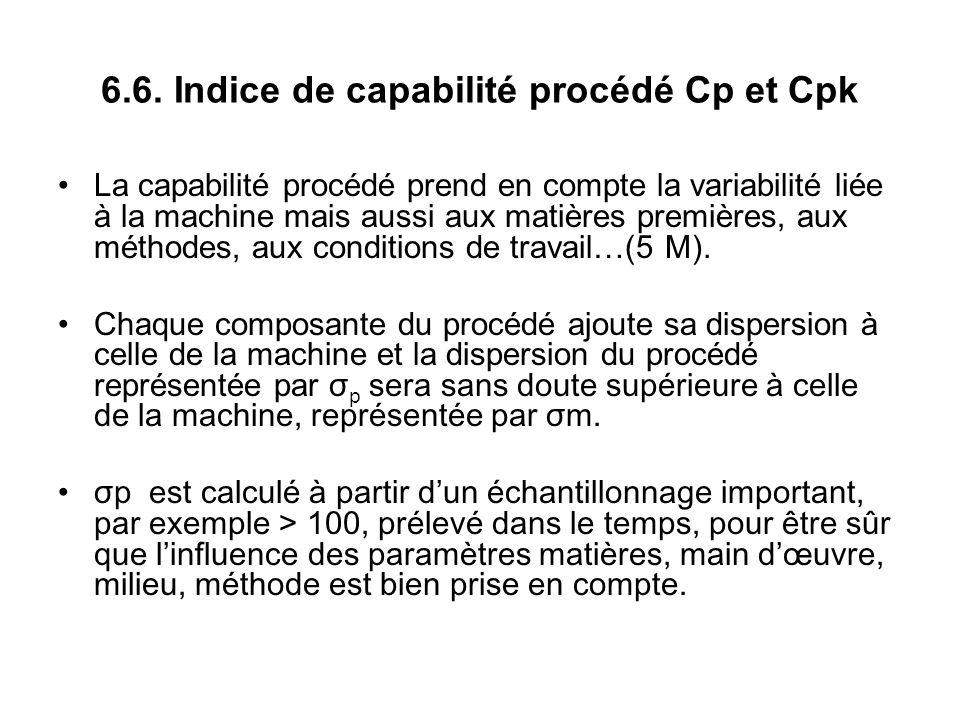 6.6. Indice de capabilité procédé Cp et Cpk