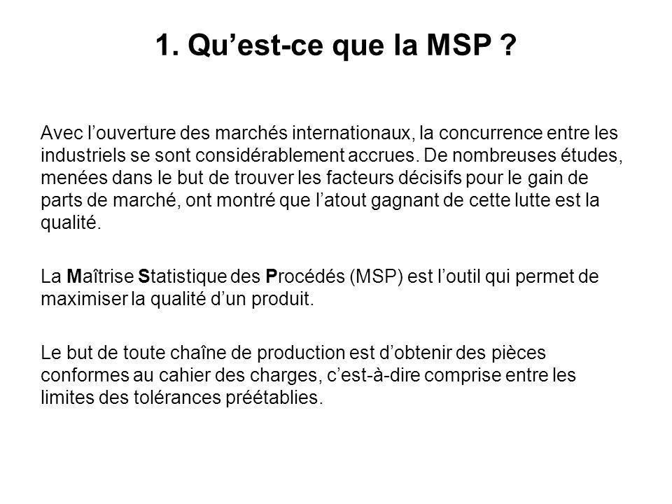 1. Qu'est-ce que la MSP